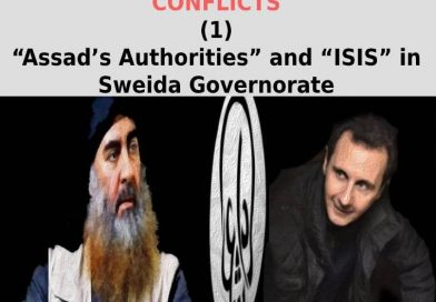 "INVESTMENT IN INTRASTATE CONFLICTS ""(1)Assad's Authorities"" and ""ISIS"" in Sweida            Governorate"